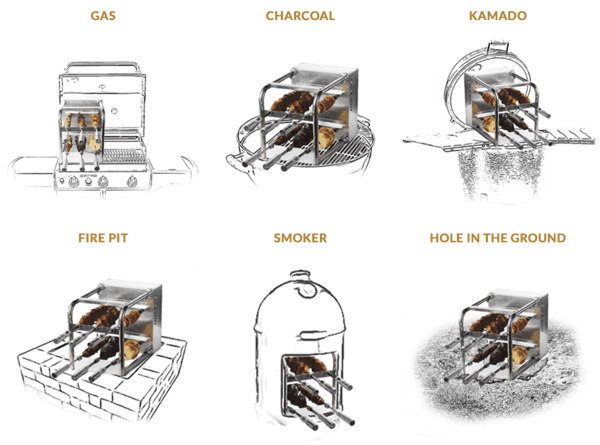 Carson Rodizio Kit on various fire sources.